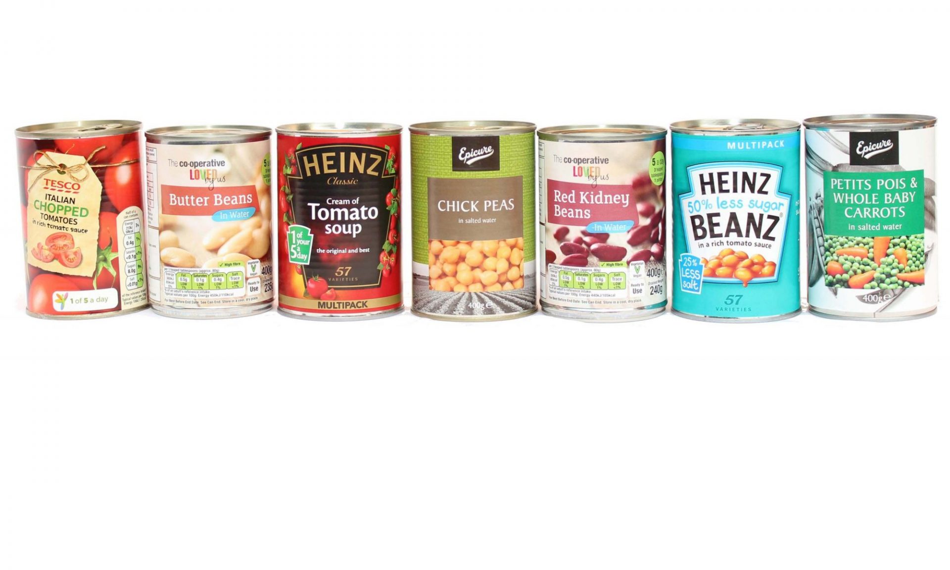 Meon Valley Food Bank